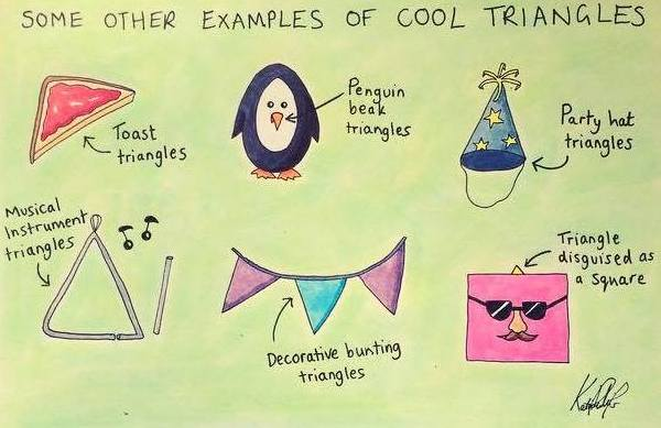 CoolTriangles